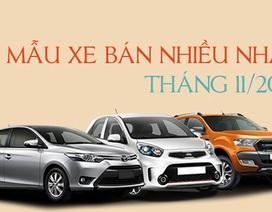 10 mẫu xe bán chạy nhất Việt Nam trong tháng 11/2016