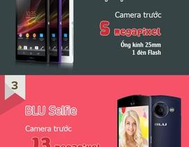 [Infographics]- 5 mẫu smartphone trang bị Flash LED ở camera trước