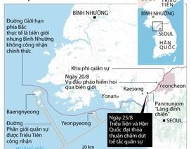 [Infographics] Hai miền Triều Tiên đạt thỏa thuận giảm căng thẳng