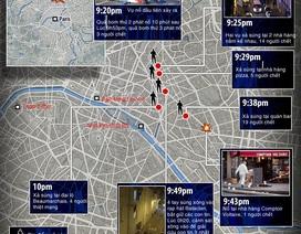 """Diễn biến """"đêm địa ngục"""" ở Paris"""