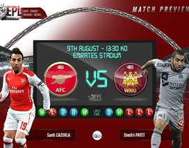 Arsenal - West Ham: Ra ngõ gặp… derby