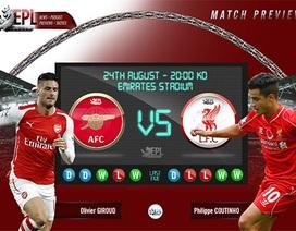 Arsenal - Liverpool: Không khoan nhượng