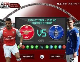 """Arsenal - Everton: Thời cơ cho """"Pháo thủ"""""""
