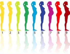 Bạn biết gì về thai nghén?