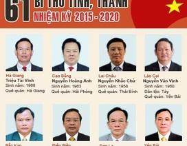 61 Bí thư tỉnh, thành nhiệm kỳ 2015 - 2020