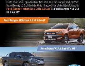 Khám phá nội thất hiện đại và cao cấp của New Ranger 2015
