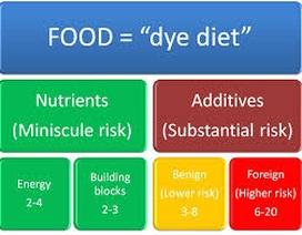 Nhiễm độc thực phẩm: Báo động đỏ