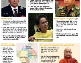 [ĐỒ HỌA] Những nhân vật chủ chốt trong cuộc bầu cử tại Myanmar