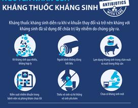 WHO khuyến cáo 5 điểm cần lưu ý khi sử dụng thuốc kháng sinh