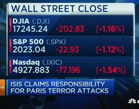 Thị trường tài chính sẽ ra sao sau vụ khủng bố tại Paris?