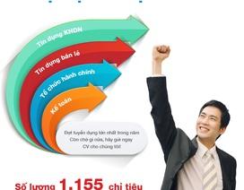 Ngân hàng TMCP Công thương VN tuyển trên 1.000 cán bộ chi nhánh