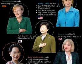 [Infographics] Những bóng hồng quyền lực nhất thế giới