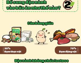 Infographic: Những điều mẹ cần biết về việc sử dụng đậu nành trong học đường