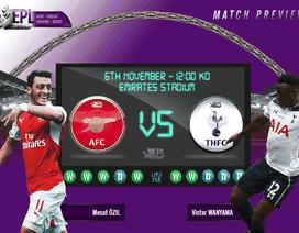 Arsenal - Tottenham: London rực lửa