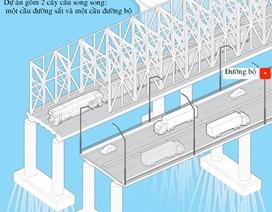 Cầu vượt biển dài 19 km nối đất liền Nga với Crimea