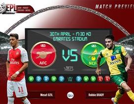 Arsenal - Norwich: Níu giữ hi vọng