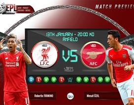 """Liverpool - Arsenal: Những đối thủ """"rắn mặt"""""""