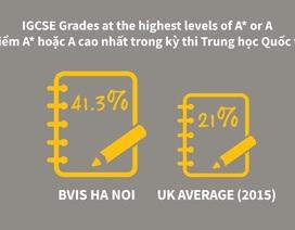 Học sinh Trường Quốc tế BVIS Hà Nội đạt kết quả ấn tượng tại kỳ thi IGCSE