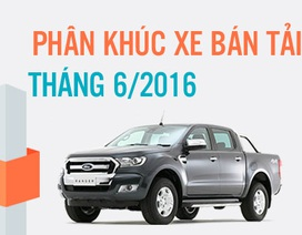 Phân khúc xe bán tải tháng 6/2016: Ranger vẫn là số 1