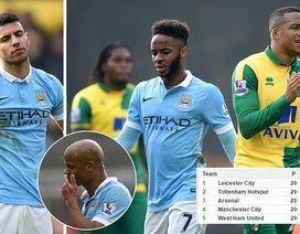 Hòa nhạt trước Norwich, Man City dần xa mộng vô địch