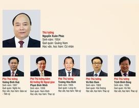 Thủ tướng phân công lĩnh vực phụ trách của các Phó Thủ tướng