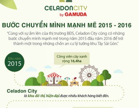 """Celadon City – Bước """"chuyển mình"""" mạnh mẽ năm 2015 – đầu năm 2016"""