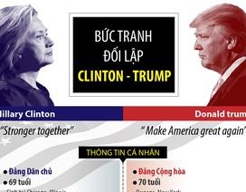 Cuộc so đấu lịch sử Trump - Clinton