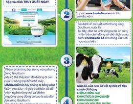 Hành trình khám phá nguồn sữa với công cụ mới