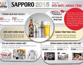 SAPPORO 2015: Năm của đổi mới, nâng tầm