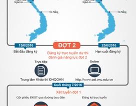 Infographic: Toàn cảnh kỳ thi đánh giá năng lực ĐH Quốc gia Hà Nội năm 2016