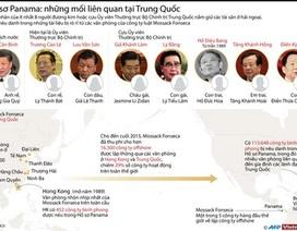 [Infographics] Hồ sơ Panama: Những mối liên quan tại Trung Quốc