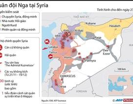 [Infographics] Quân đội Nga triển khai lực lượng hùng hậu ở Syria