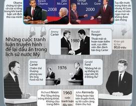 [Infographics] Các cuộc tranh luận ấn tượng trong lịch sử nước Mỹ