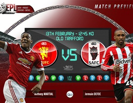 Sunderland - Man Utd: Cơ hội vươn mình