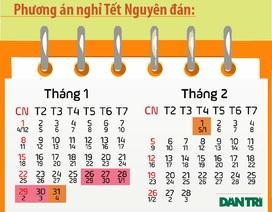 Bộ LĐ-TB&XH: Đề xuất phương án nghỉ Tết có thời gian là 7 ngày