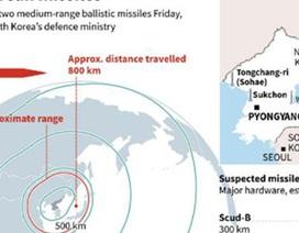 """""""Triều Tiên còn lâu mới có được hệ thống tên lửa nhiên liệu rắn"""""""