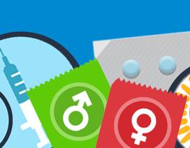 Inforgraphic: Hướng dẫn toàn diện về các biện pháp tránh thai