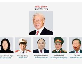 19 Ủy viên Bộ Chính trị cùng vào danh sách ứng viên đại biểu Quốc hội
