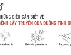 [Inforgraphics]: Những điều cần biết về 3 bệnh thường lây truyền qua đường tình dục