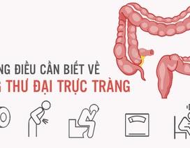 [Inforgraphics]: Phòng ngừa ung thư đại trực tràng hiệu quả