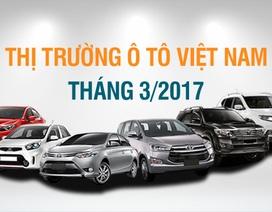 Toyota, KIA hay Mazda được yêu thích nhất tháng 3/2017?