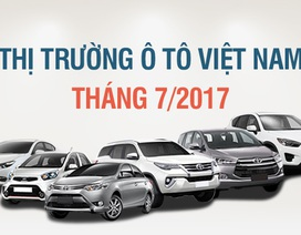 Hãng nào bán được nhiều xe nhất Việt Nam tháng 7/2017