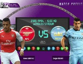 Man City - Arsenal: Niềm hi vọng có một danh hiệu