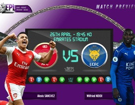 Arsenal - Leicester: Thách thức lớn ở Emirates