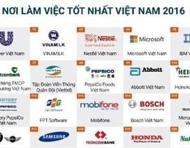 Vietcombank – ngân hàng duy nhất lọt Top 10 trong danh sách 100 nơi làm việc tốt nhất Việt Nam