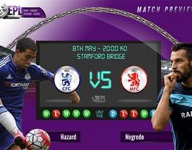 Chelsea - Middlesbrough: Stamford Bridge chuẩn bị ăn mừng