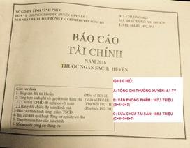 Phòng GD-ĐT huyện Sông Lô chi thường xuyên trên 4 tỷ đồng mỗi năm