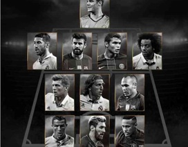 Đội hình tiêu biểu FIFA năm 2016 bất ngờ bị… lộ