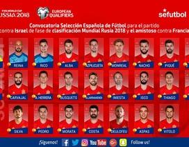 Mata, Fabregas bị loại, Pedro tái xuất ở đội tuyển Tây Ban Nha