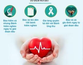 Fubon Việt Nam ra mắt sản phẩm bảo trợ bệnh nhân ung thư